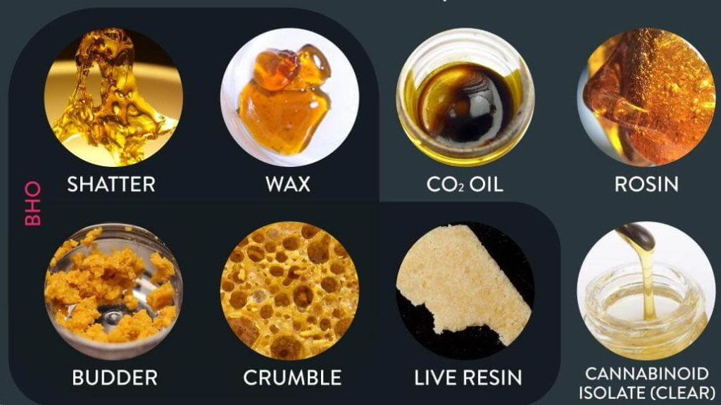 shatter, wax, co2, rosin, budder, crumble, live resin, cannabis isolate
